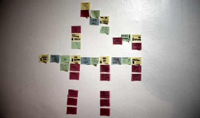 Post it sur un mur